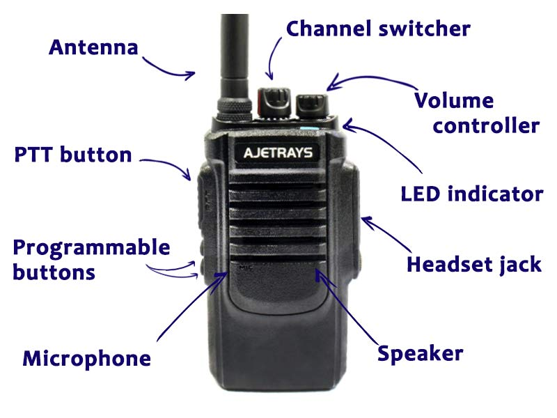 How does walkie-talkie without display work