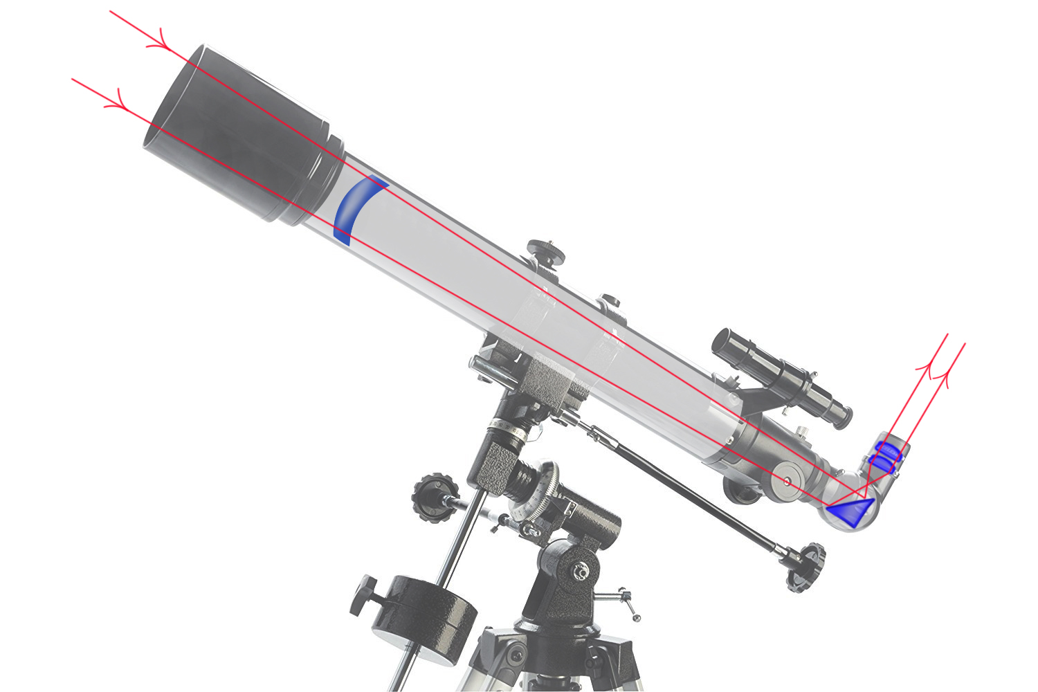 An optic scheme of a refracting telescope