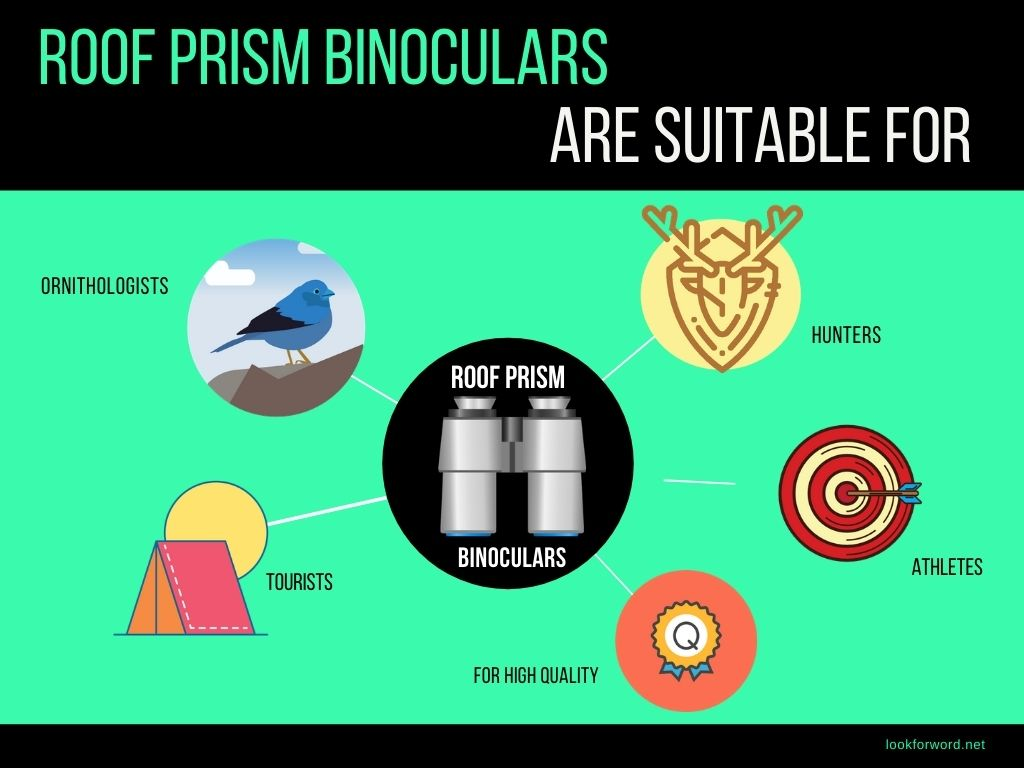 roof prism binoculars are suitable for